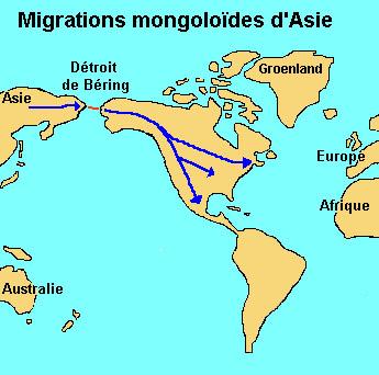 Migrations mongoloïd d'Asie
