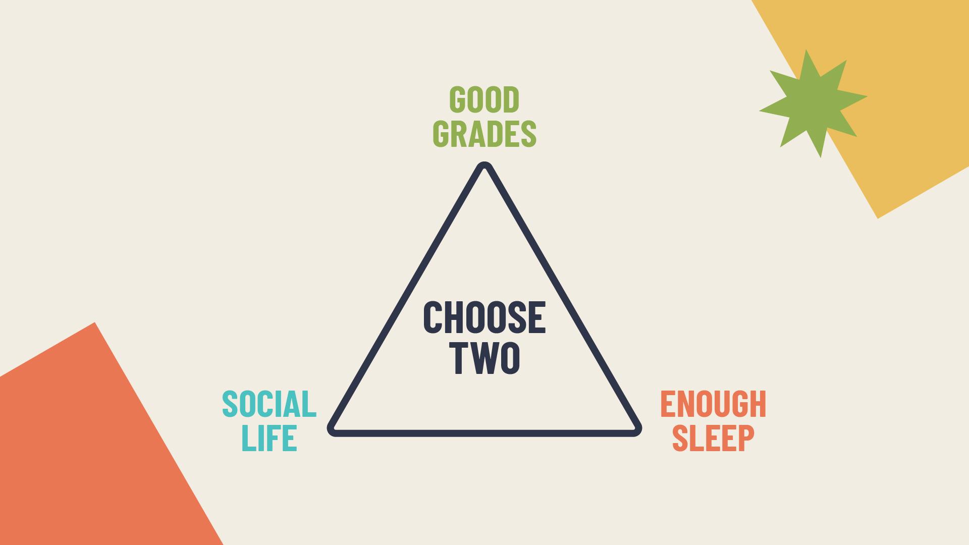 good grades, social life, enough sleep.