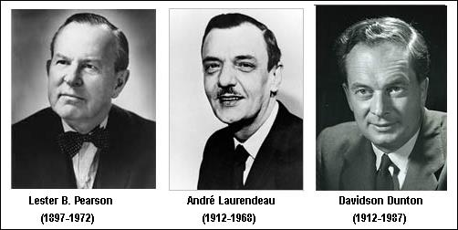 Commission Laurendeau-Dunton