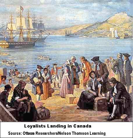 Loyalists in Canada