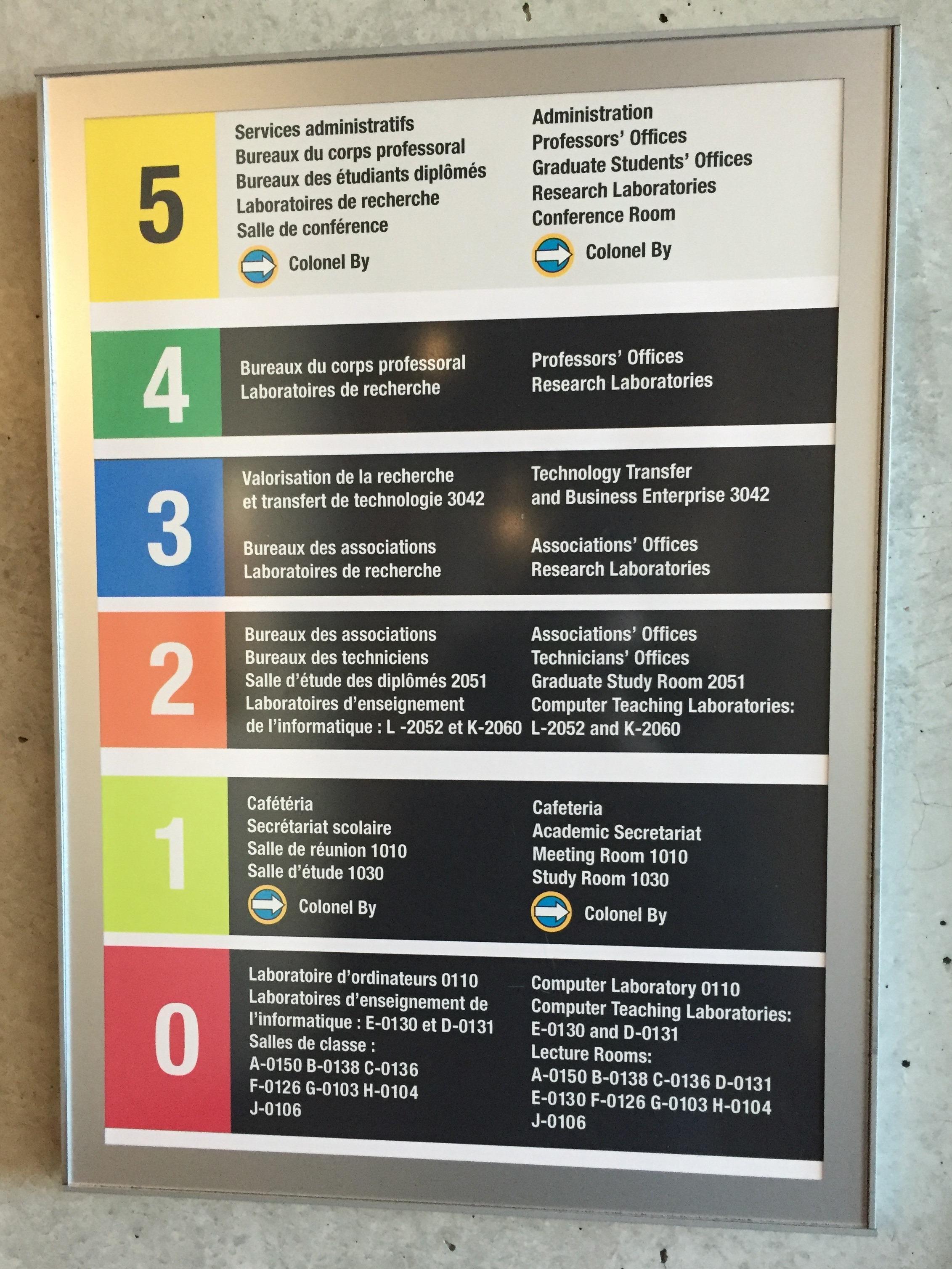 image of floor directory
