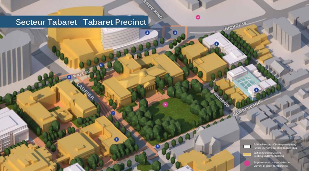 Tabaret Precinct rendering