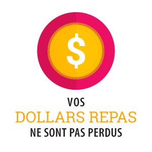 Illustration d'un symbole de dollar au centre d'une assiette.