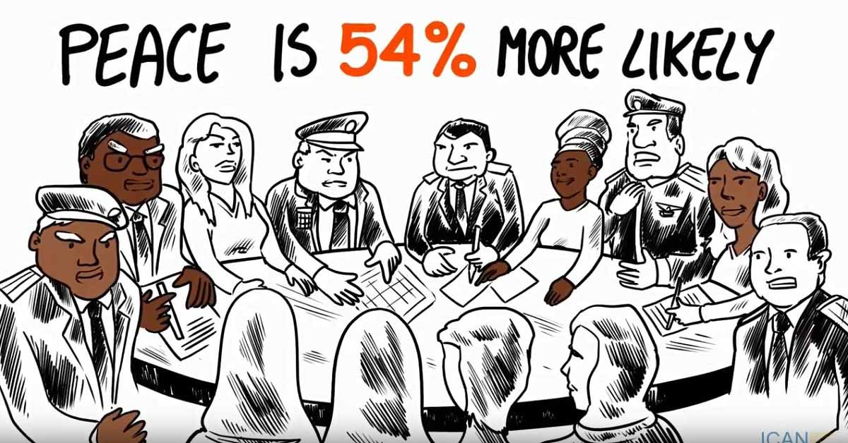 Peace is 54% more likely.