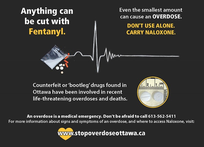 Poster explaining the dangers of fentanyl and the importance of naloxone as an antidote.