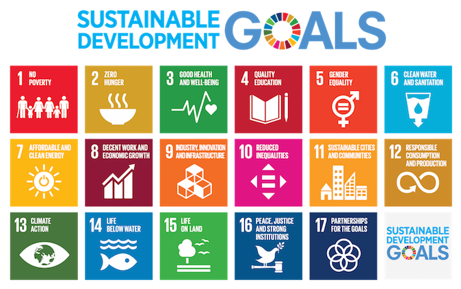 UN poster with icons representing the 17 sustainable development goals.