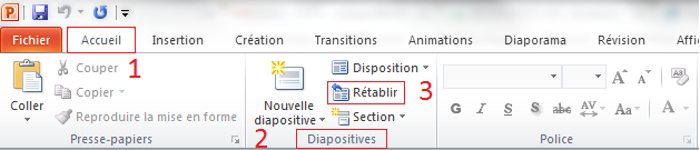 Groupe diapositives