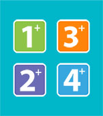 Second-language skills developed in a bilingual course. Four boxes with 1+, 2+, 3+ and 4+, each in their own color, on a turquoise background