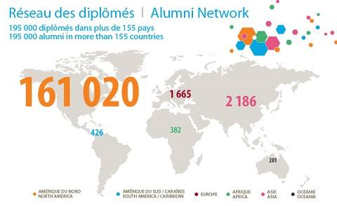 Carte du monde avec les mots Réseau des diplômés et montrant 161,020 en Amérique du Nord et de 2,186 sur l'Asie.