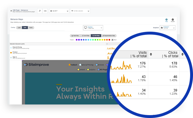 l'outil Siteimprove Web Analytics
