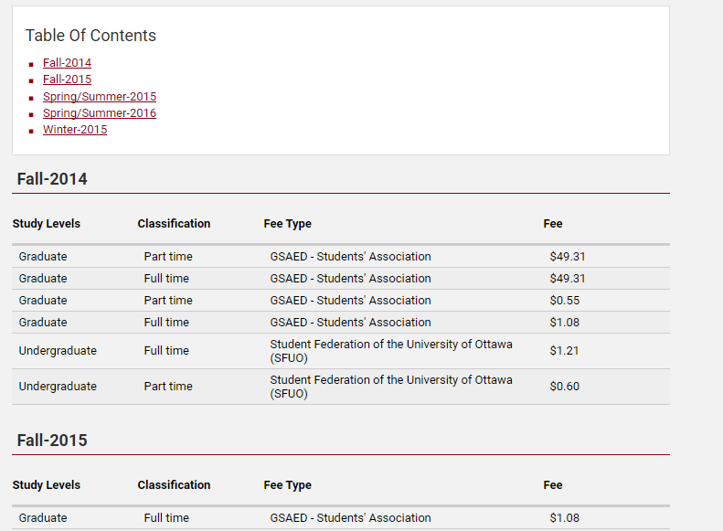 Example of a table of contents rendered through the Dynamic Content List